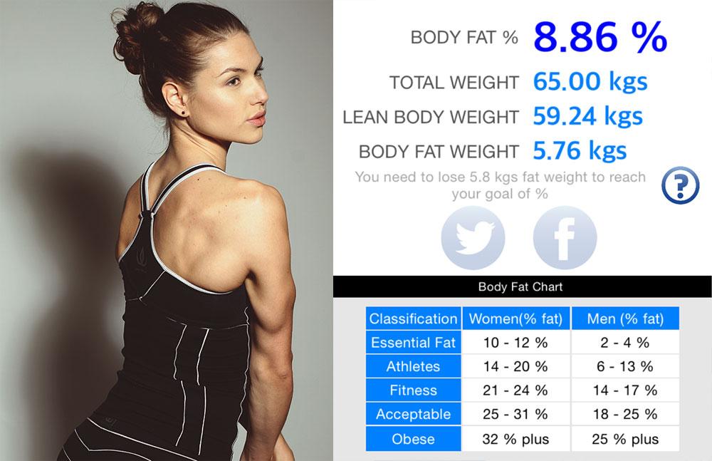 gå upp i vikt efter anorexia